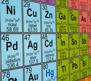 The Periodic Table Helps Demonstrate PGNAA Detection Limits