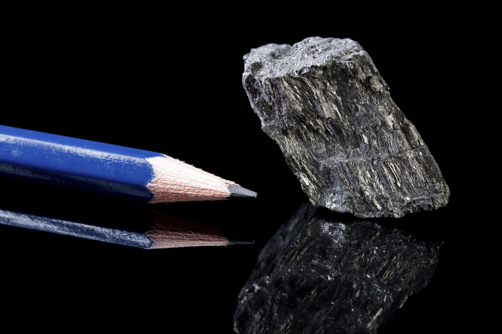 Lithium Ion Battery >> Is There Enough Graphite to be Mined for the Electric Car ...